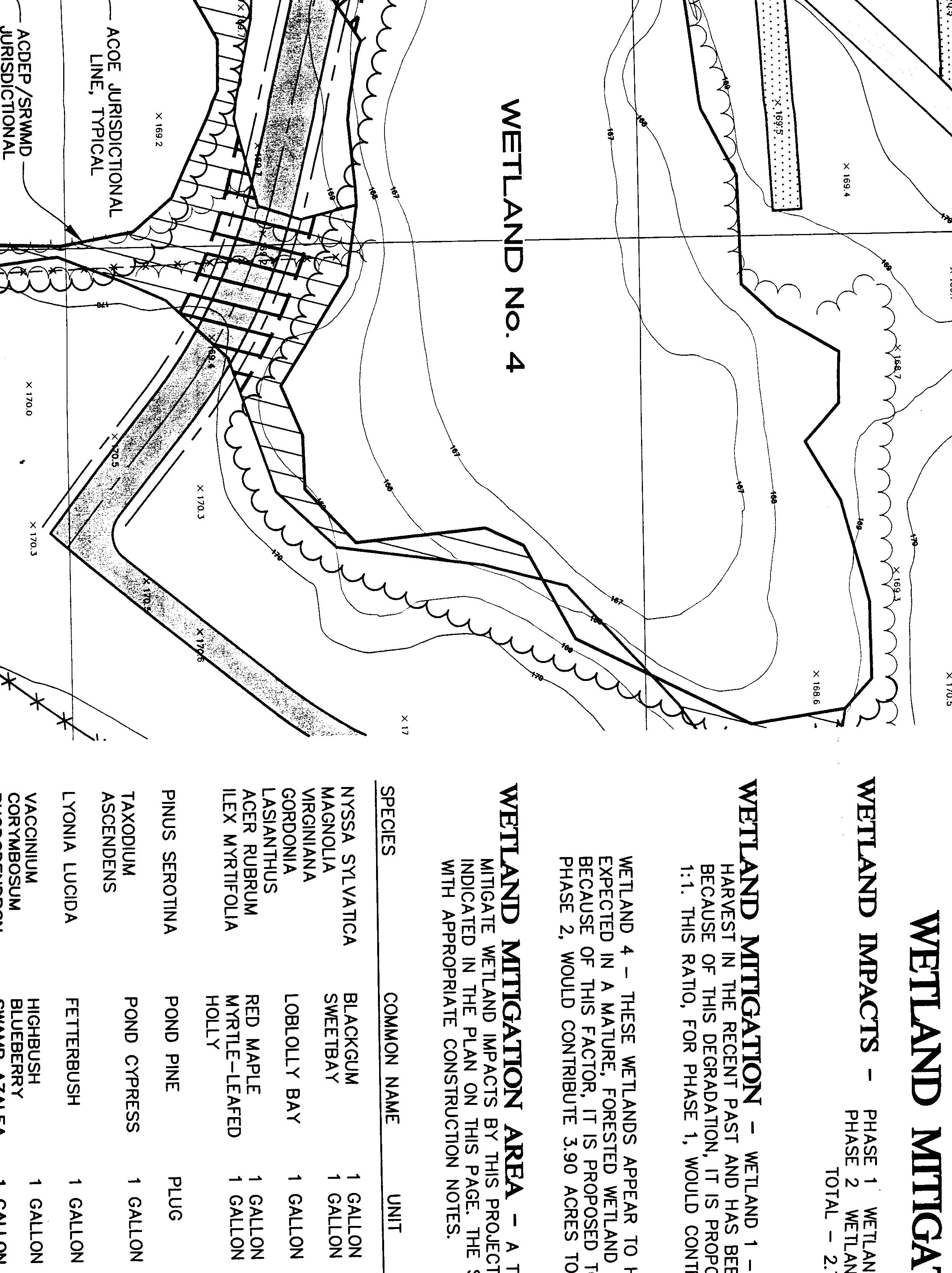 Permitting Process Wetlands The Permitting Process